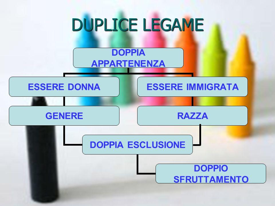 DUPLICE LEGAME