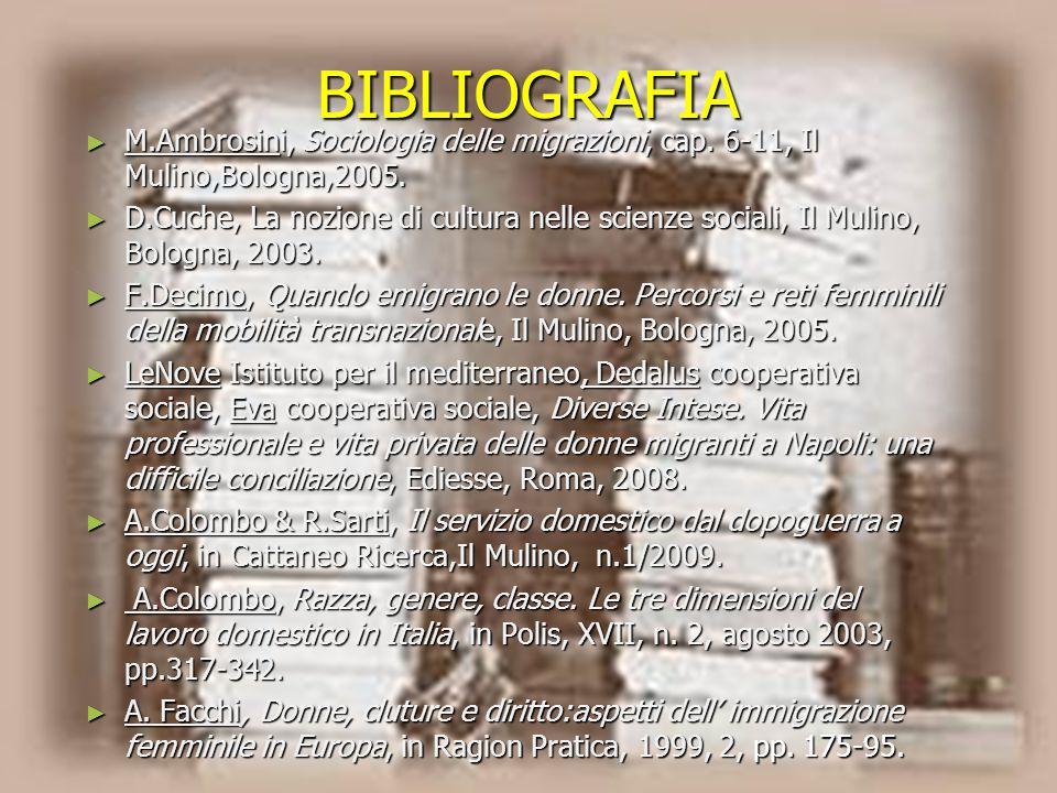 BIBLIOGRAFIA M.Ambrosini, Sociologia delle migrazioni, cap. 6-11, Il Mulino,Bologna,2005.