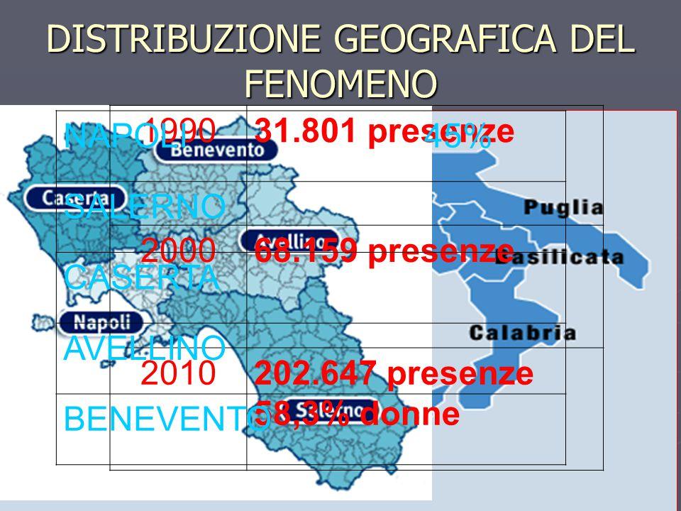 DISTRIBUZIONE GEOGRAFICA DEL FENOMENO