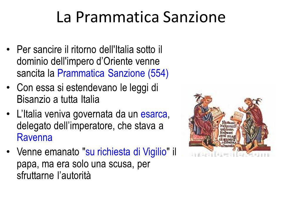 La Prammatica Sanzione