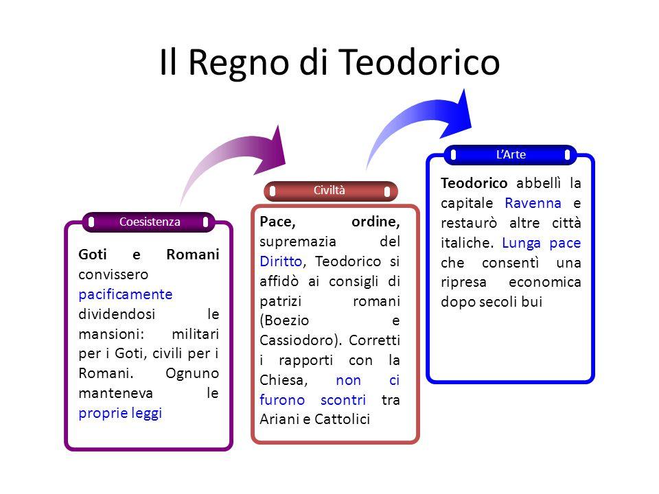 Il Regno di Teodorico L'Arte.
