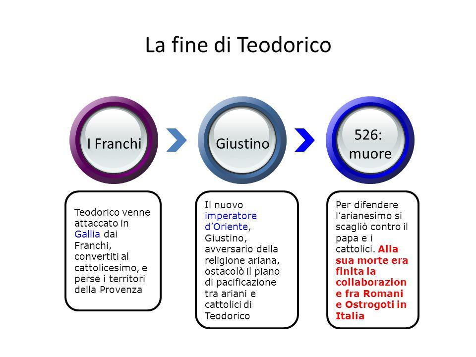 La fine di Teodorico 526: muore I Franchi Giustino