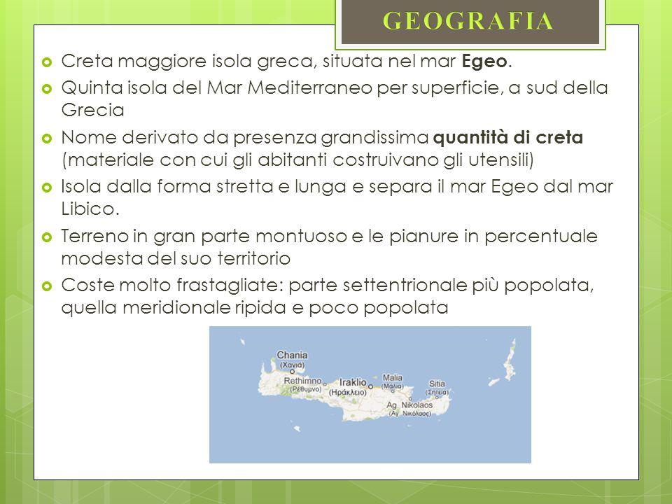 GEOGRAFIA Creta maggiore isola greca, situata nel mar Egeo.