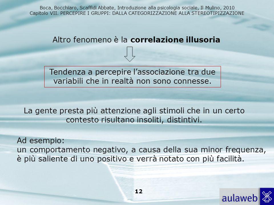 Altro fenomeno è la correlazione illusoria