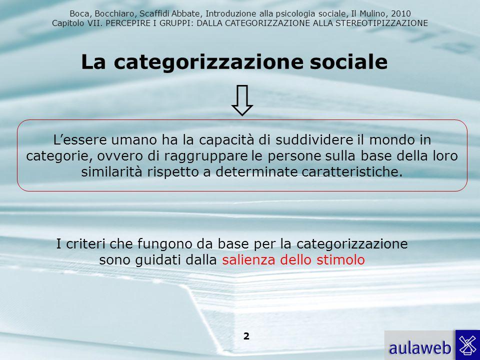 La categorizzazione sociale