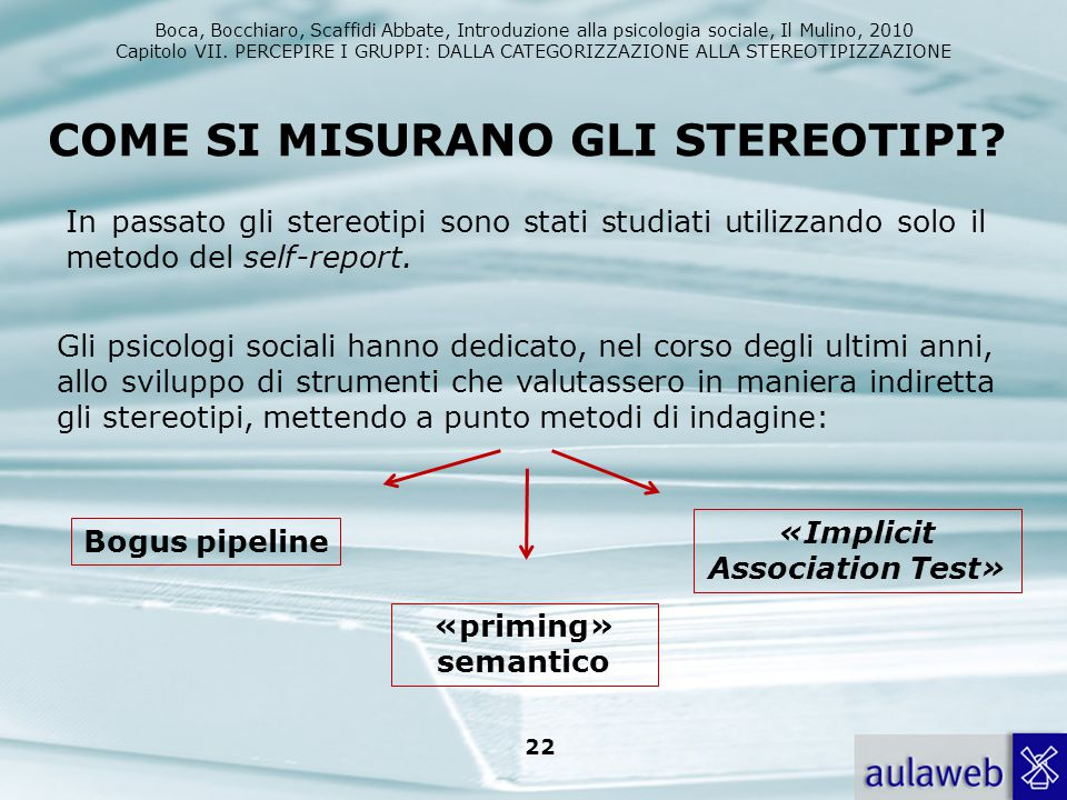 COME SI MISURANO GLI STEREOTIPI «Implicit Association Test»