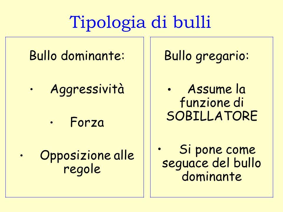 Tipologia di bulli Bullo dominante: Bullo gregario: