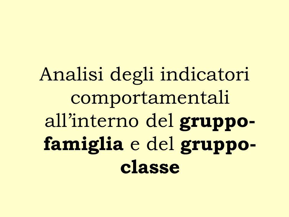 Analisi degli indicatori comportamentali all'interno del gruppo-famiglia e del gruppo-classe