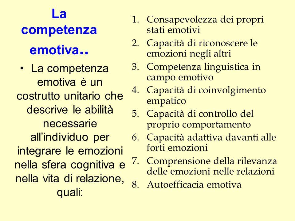 La competenza emotiva.. Consapevolezza dei propri stati emotivi. Capacità di riconoscere le emozioni negli altri.