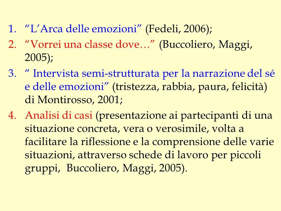 L'Arca delle emozioni (Fedeli, 2006);