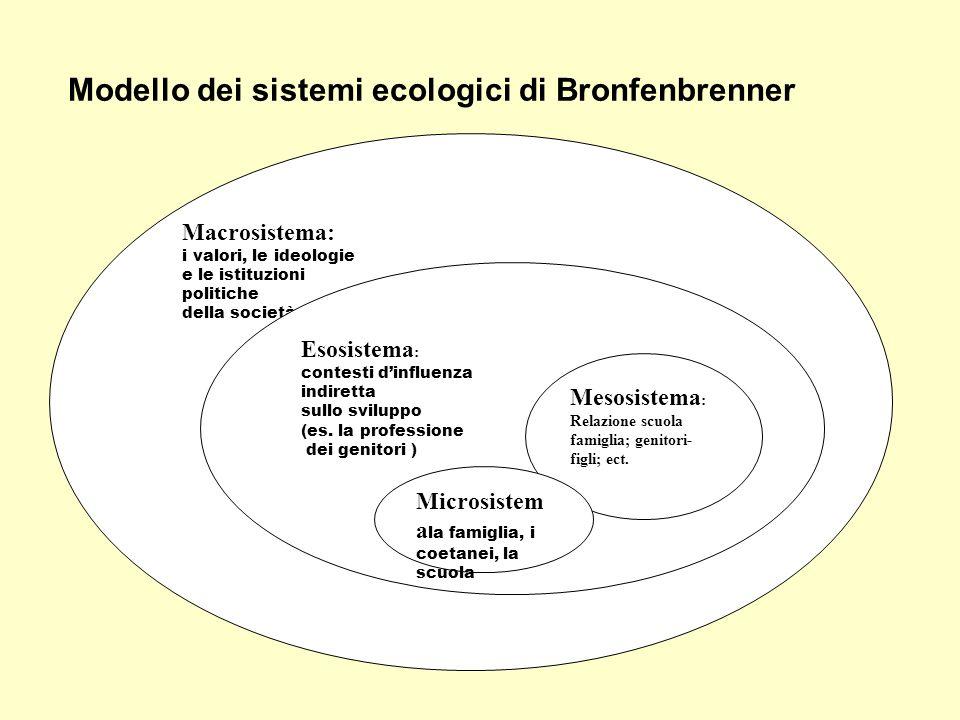 Modello dei sistemi ecologici di Bronfenbrenner