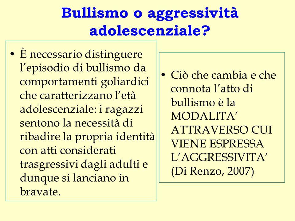 Bullismo o aggressività adolescenziale