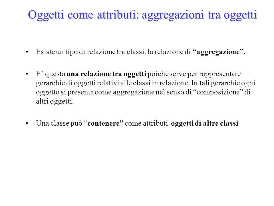 Oggetti come attributi: aggregazioni tra oggetti