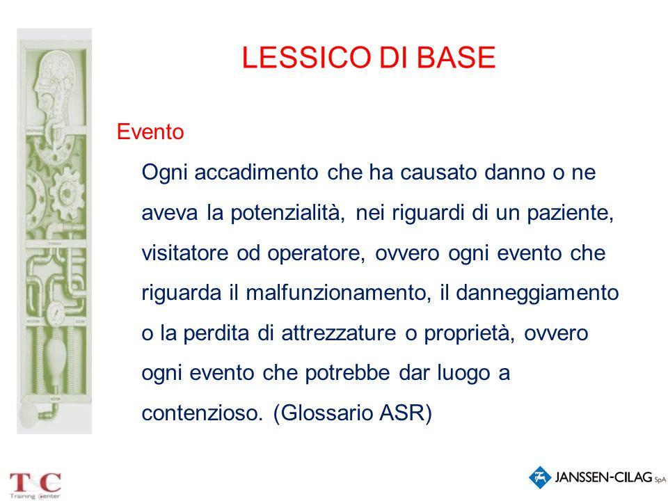 LESSICO DI BASE Evento.