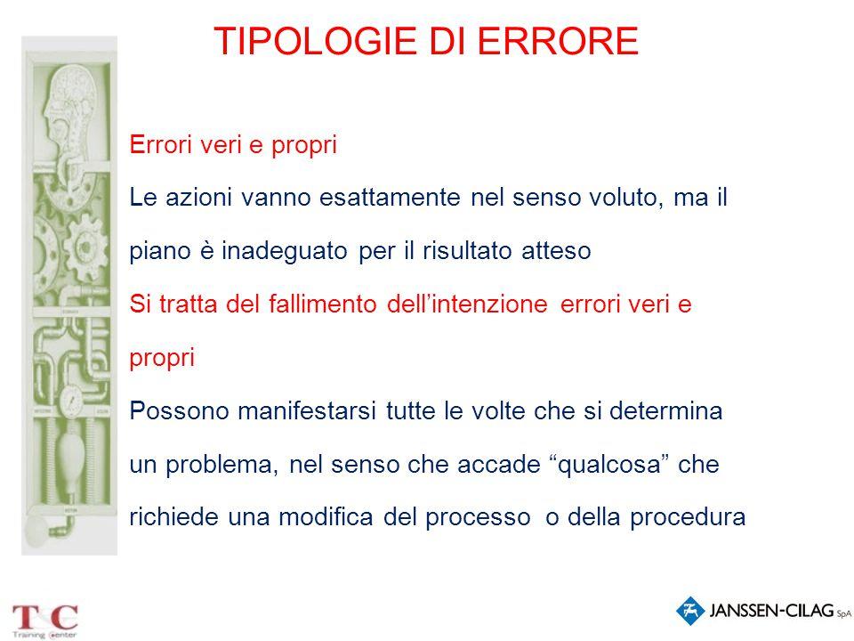 TIPOLOGIE DI ERRORE Errori veri e propri