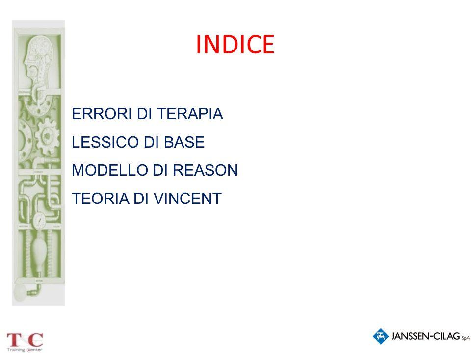 INDICE ERRORI DI TERAPIA LESSICO DI BASE MODELLO DI REASON