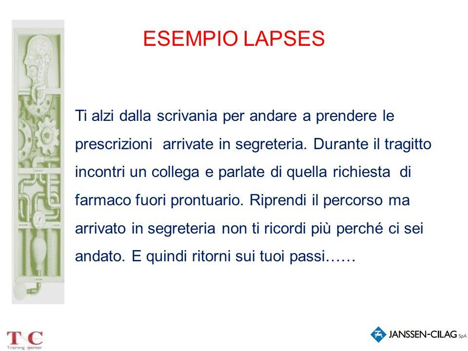 ESEMPIO LAPSES