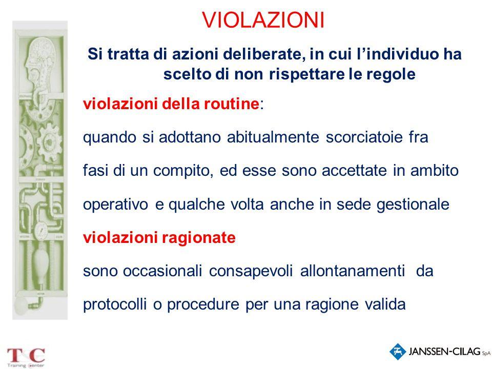 VIOLAZIONI Si tratta di azioni deliberate, in cui l'individuo ha scelto di non rispettare le regole.