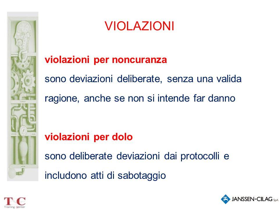 VIOLAZIONI violazioni per noncuranza