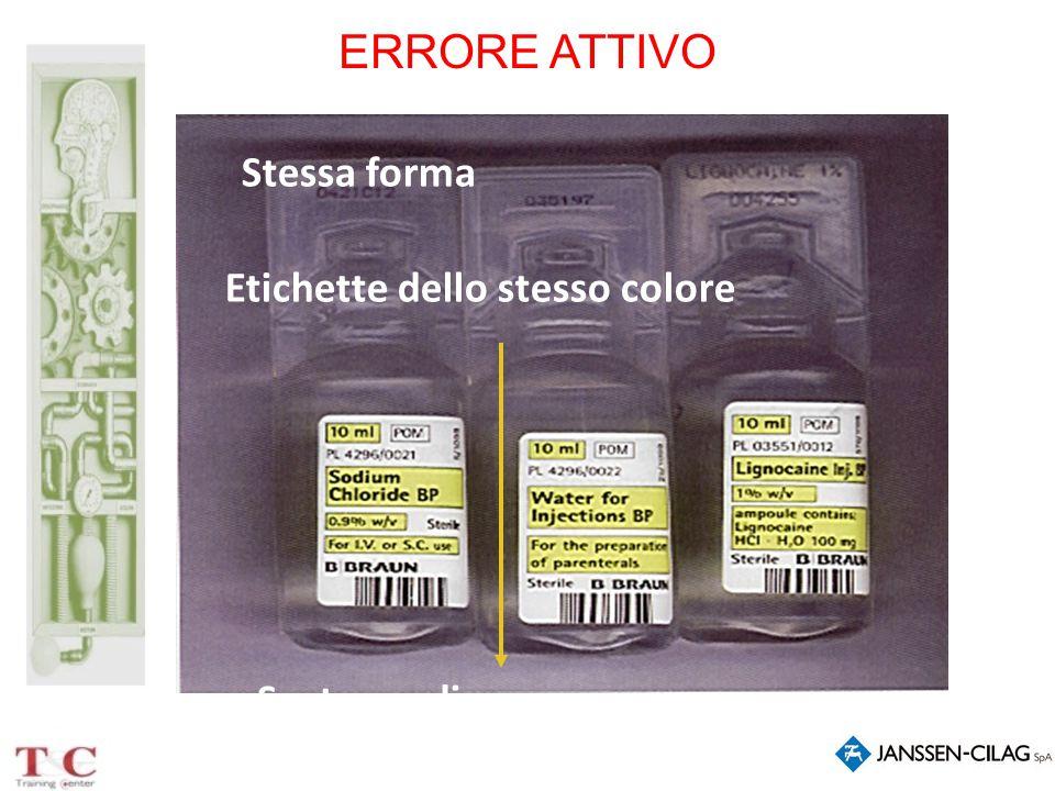 ERRORE ATTIVO Stessa forma Etichette dello stesso colore