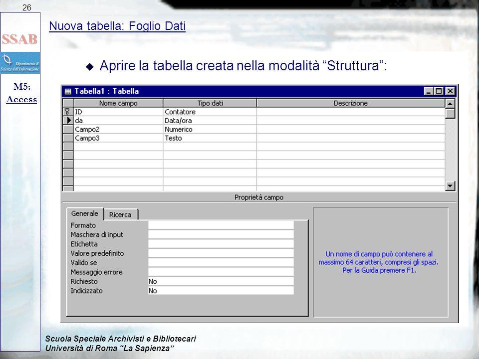 Aprire la tabella creata nella modalità Struttura :
