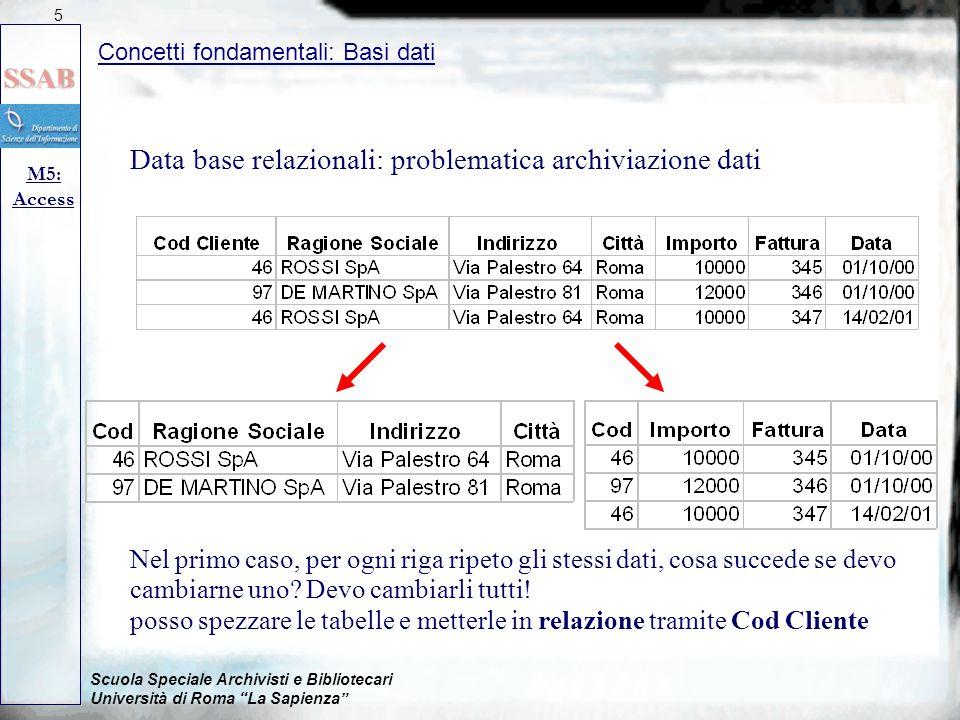 Data base relazionali: problematica archiviazione dati