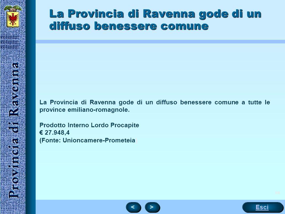 La Provincia di Ravenna gode di un diffuso benessere comune