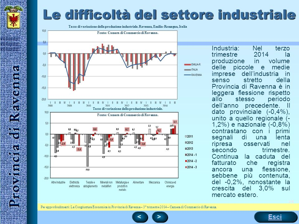 Le difficoltà del settore industriale