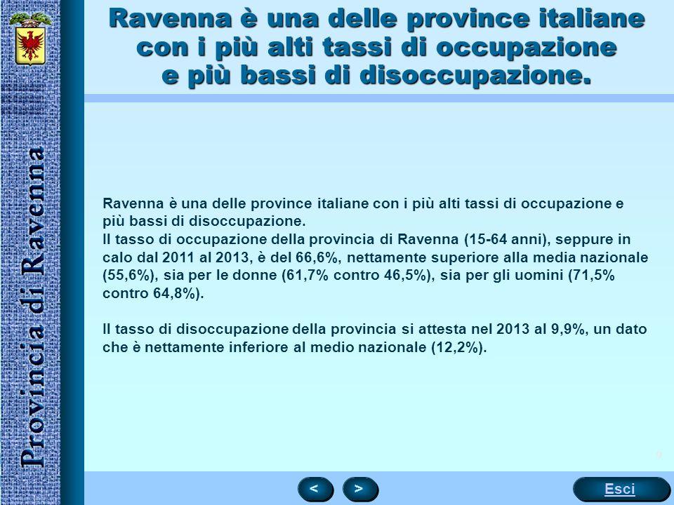 Ravenna è una delle province italiane con i più alti tassi di occupazione e più bassi di disoccupazione.