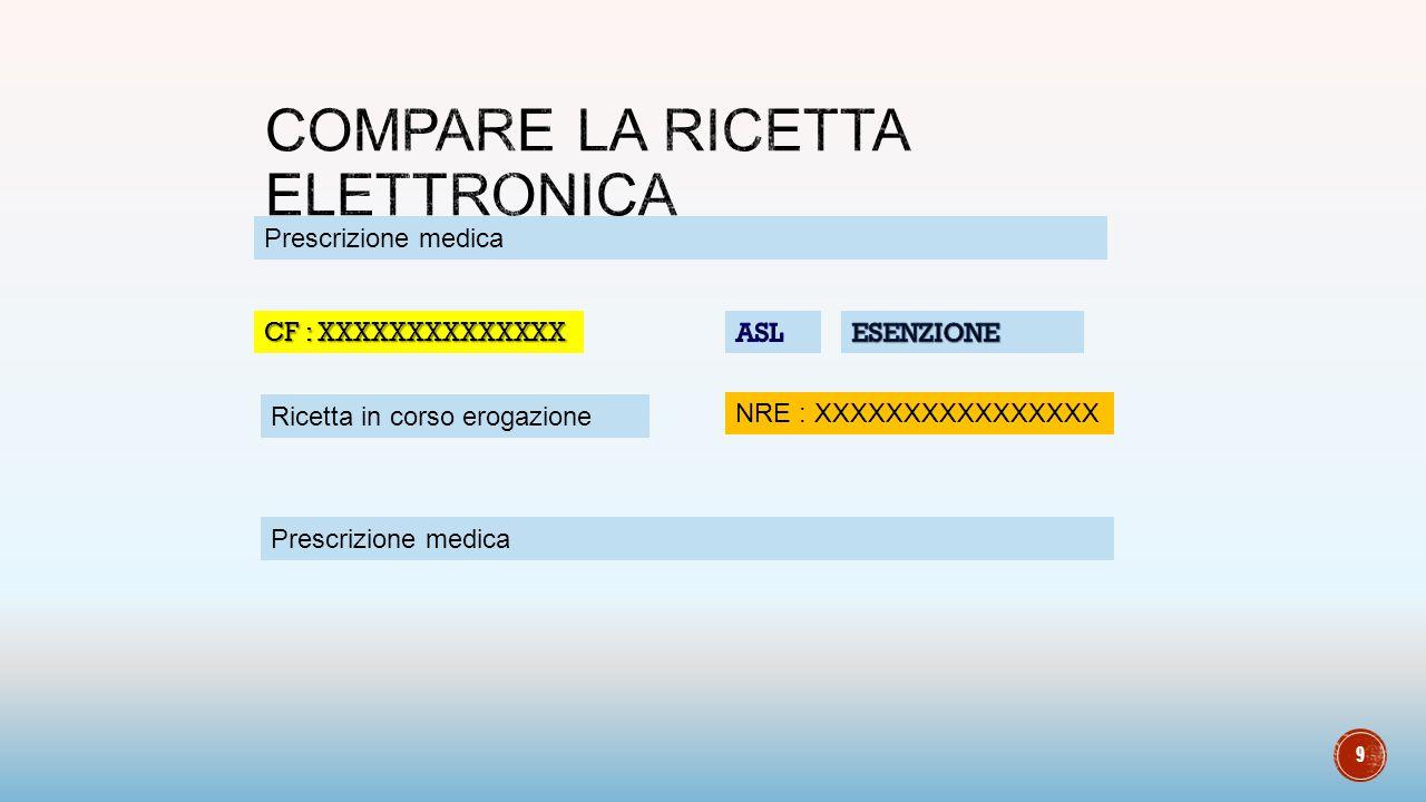 Compare la ricetta elettronica