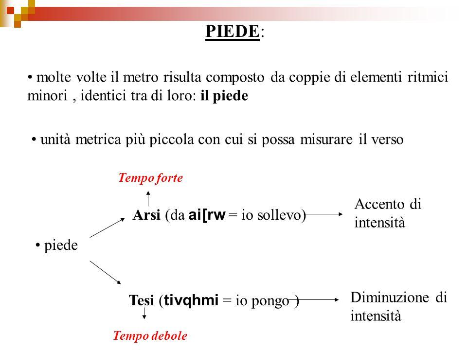 PIEDE: molte volte il metro risulta composto da coppie di elementi ritmici minori , identici tra di loro: il piede.