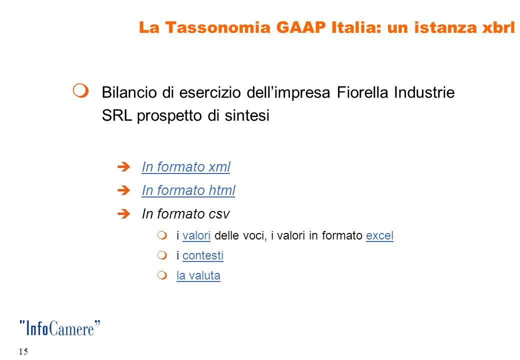 La Tassonomia GAAP Italia: un istanza xbrl