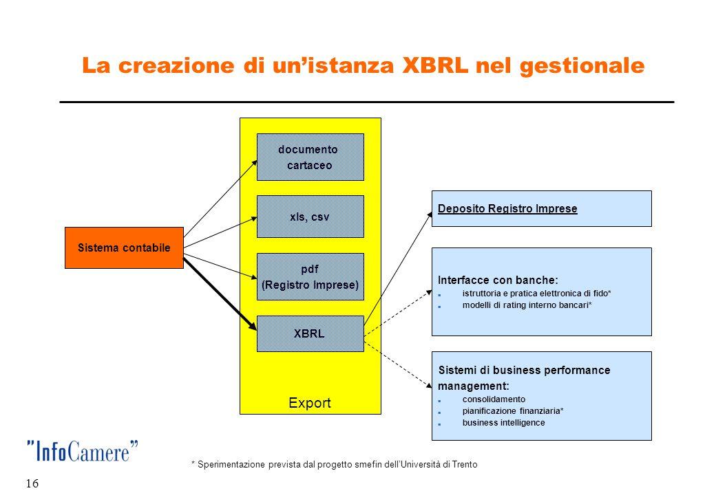 La creazione di un'istanza XBRL nel gestionale