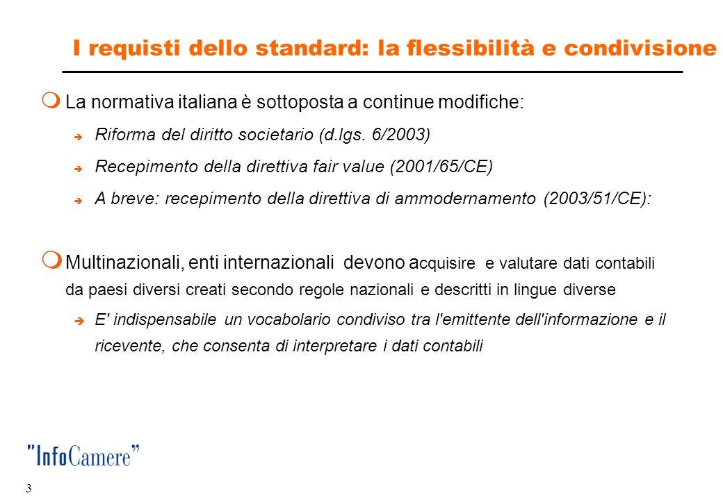 I requisti dello standard: la flessibilità e condivisione