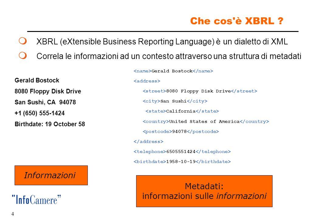 informazioni sulle informazioni
