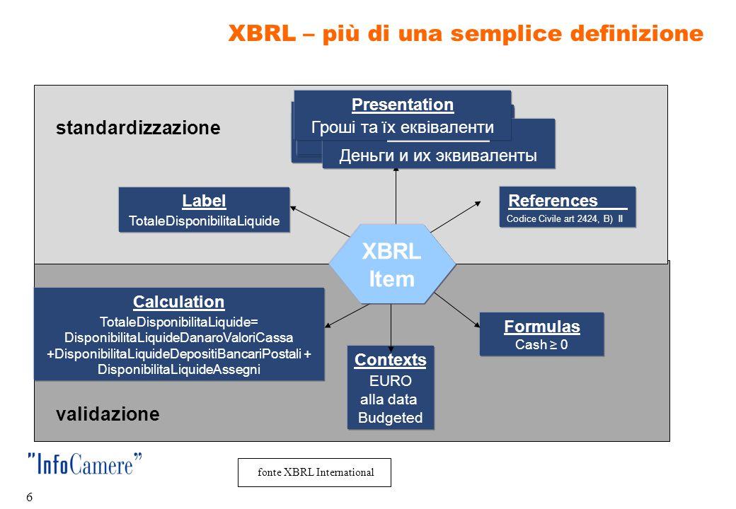 XBRL – più di una semplice definizione