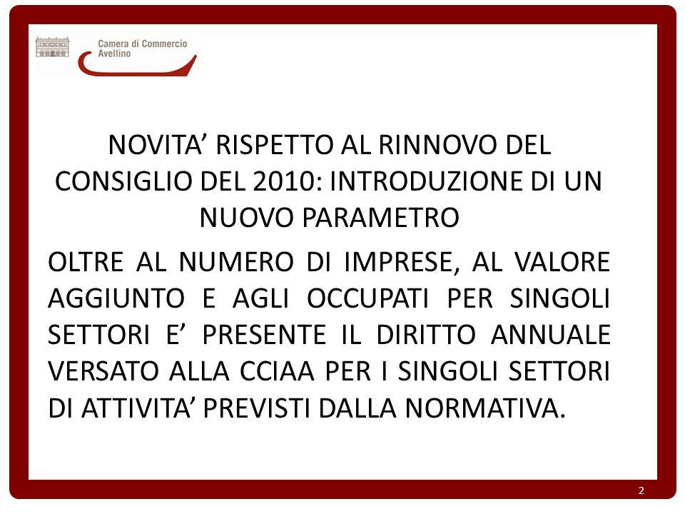 NOVITA' RISPETTO AL RINNOVO DEL CONSIGLIO DEL 2010: INTRODUZIONE DI UN NUOVO PARAMETRO