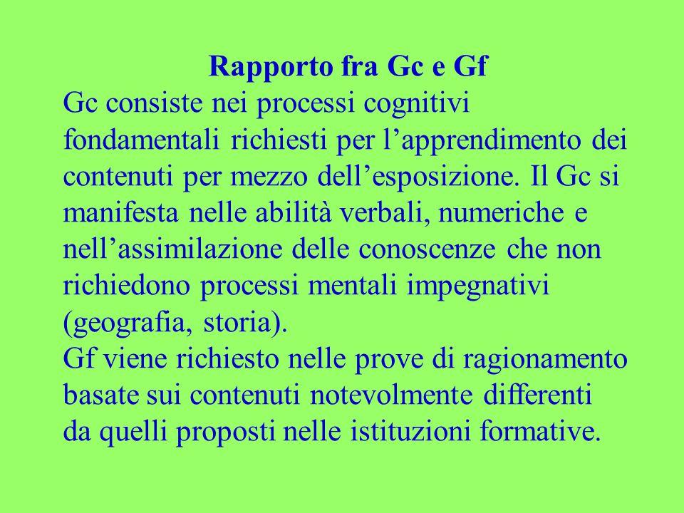 Rapporto fra Gc e Gf