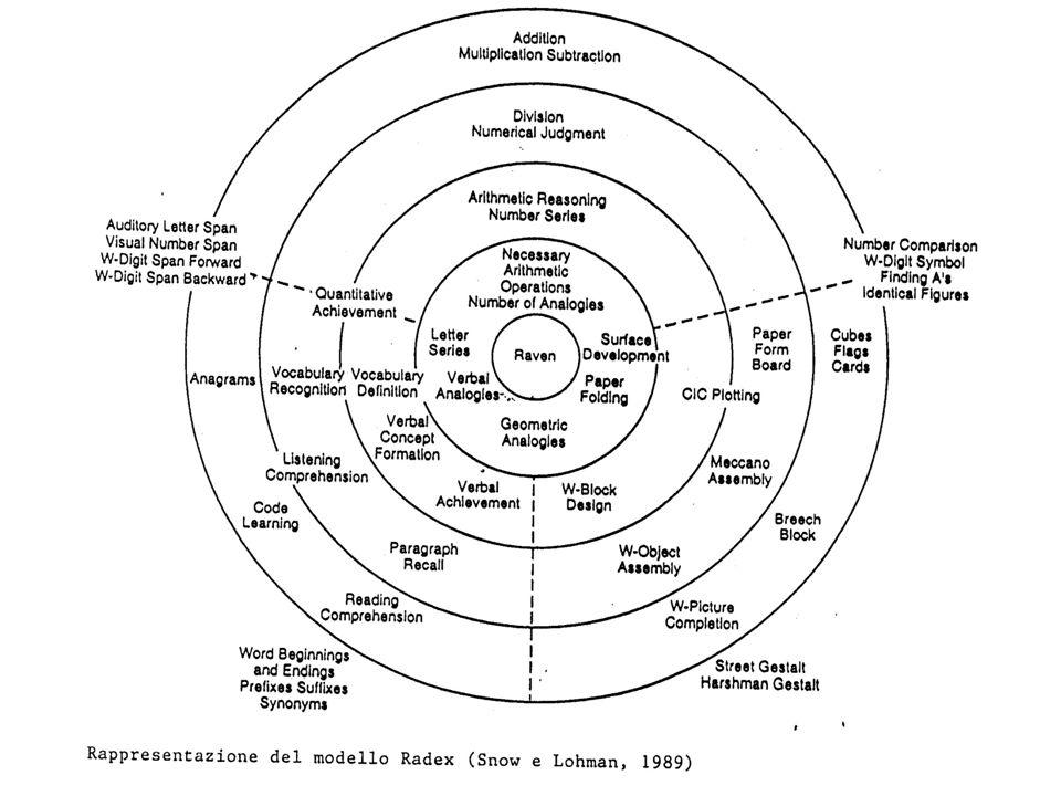 (Figura 2)