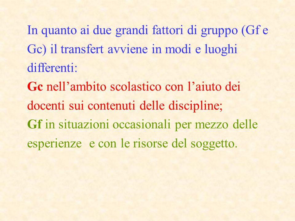 In quanto ai due grandi fattori di gruppo (Gf e Gc) il transfert avviene in modi e luoghi differenti: