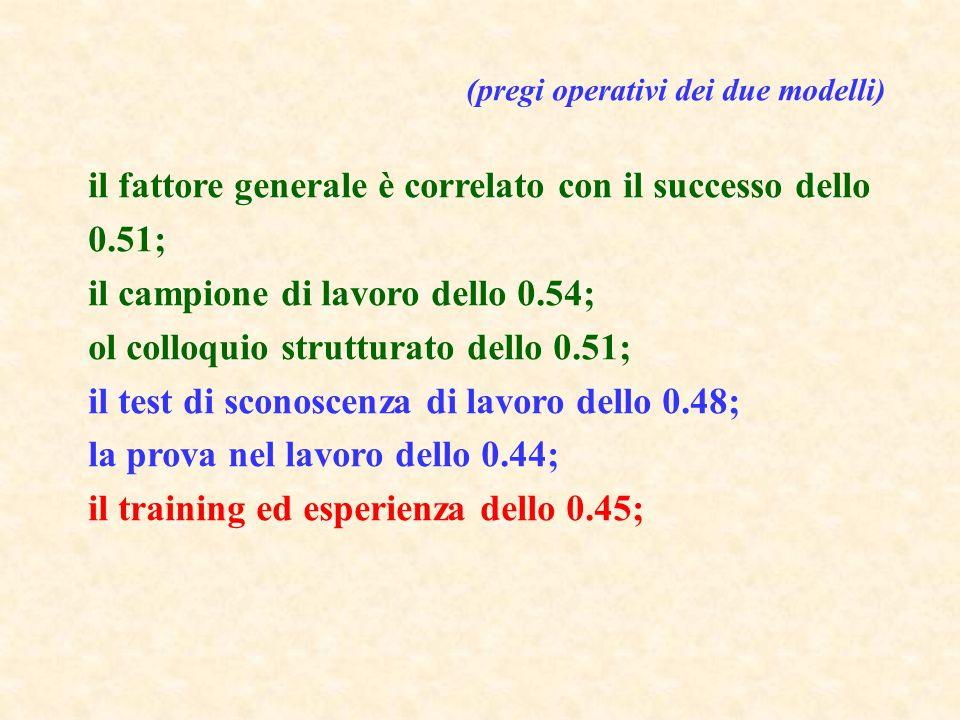 il fattore generale è correlato con il successo dello 0.51;