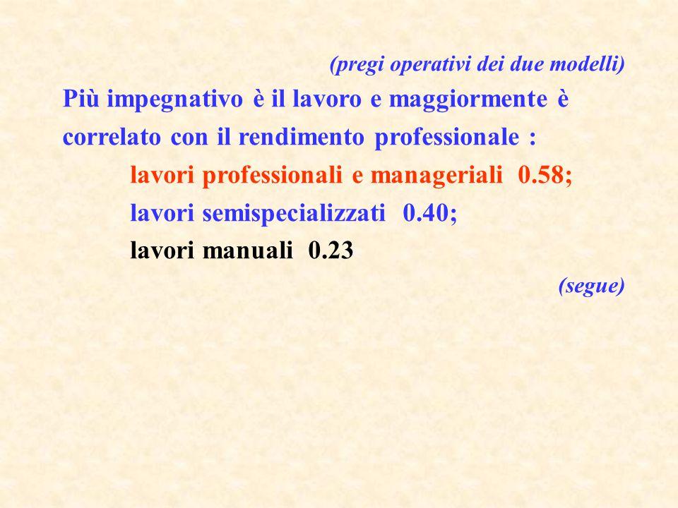 lavori professionali e manageriali 0.58;