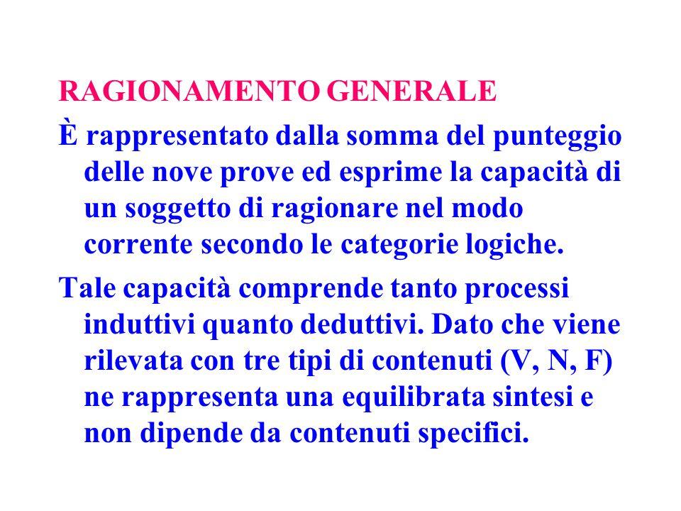 RAGIONAMENTO GENERALE È rappresentato dalla somma del punteggio delle nove prove ed esprime la capacità di un soggetto di ragionare nel modo corrente secondo le categorie logiche.
