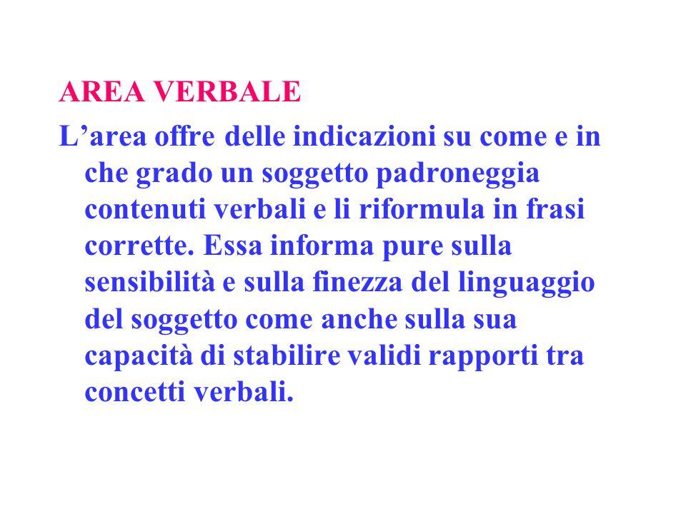 AREA VERBALE L'area offre delle indicazioni su come e in che grado un soggetto padroneggia contenuti verbali e li riformula in frasi corrette.