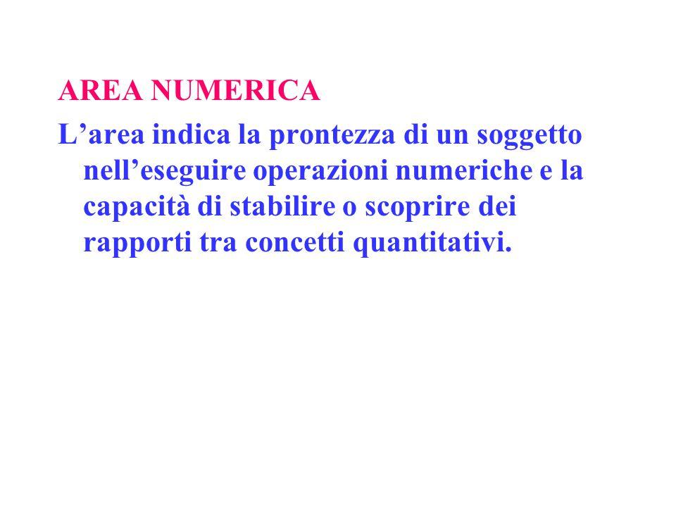 AREA NUMERICA L'area indica la prontezza di un soggetto nell'eseguire operazioni numeriche e la capacità di stabilire o scoprire dei rapporti tra concetti quantitativi.