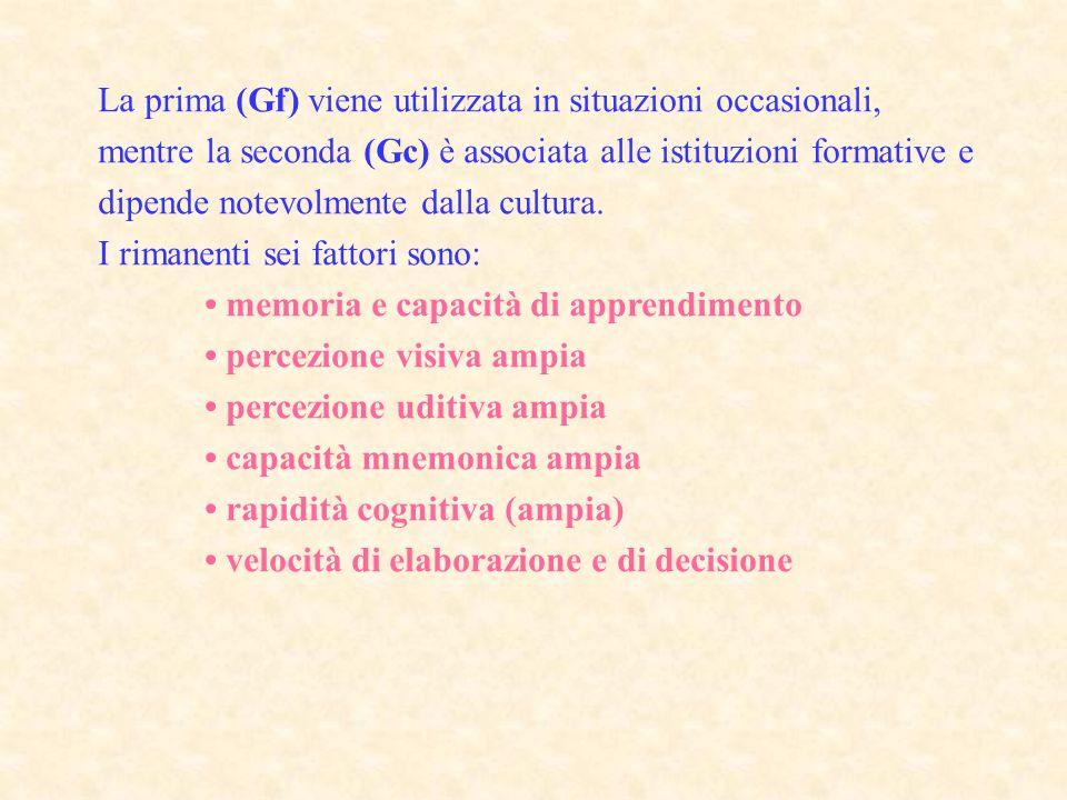 La prima (Gf) viene utilizzata in situazioni occasionali, mentre la seconda (Gc) è associata alle istituzioni formative e dipende notevolmente dalla cultura.