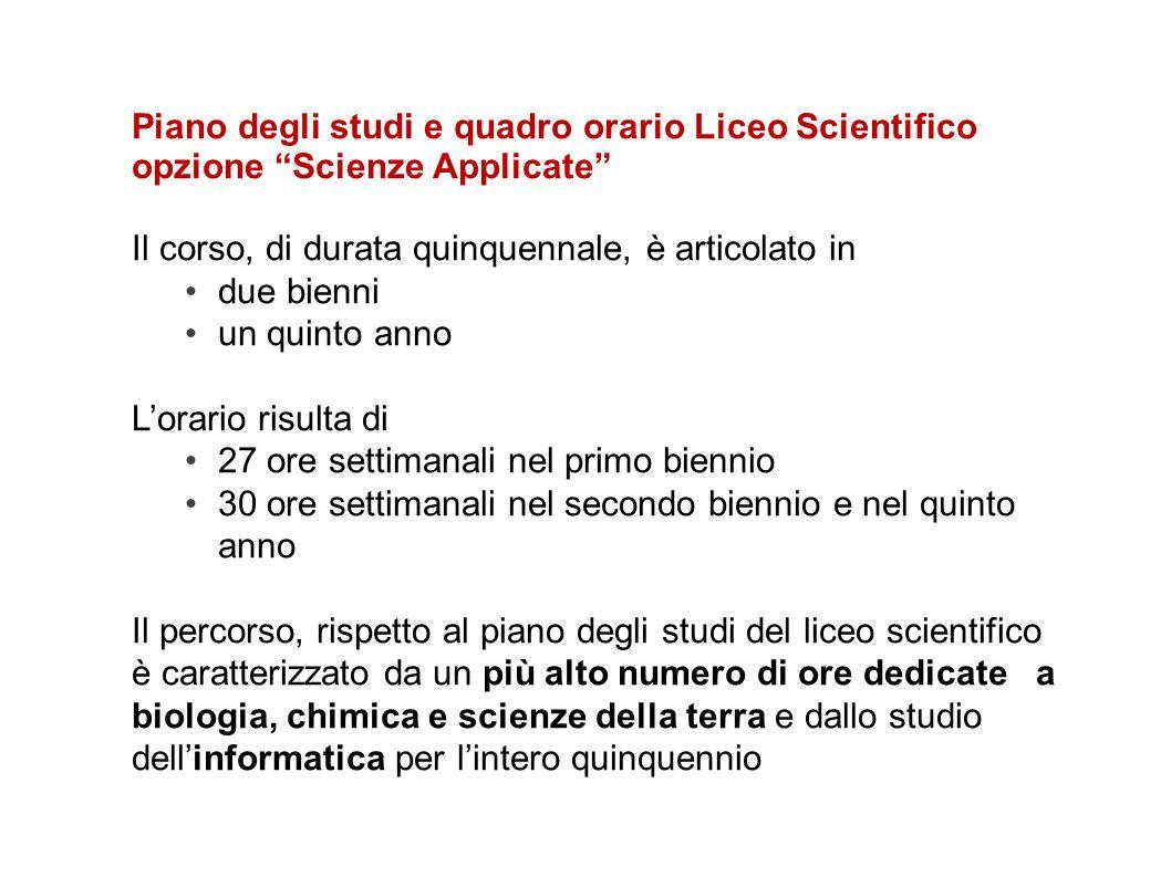 Piano degli studi e quadro orario Liceo Scientifico opzione Scienze Applicate