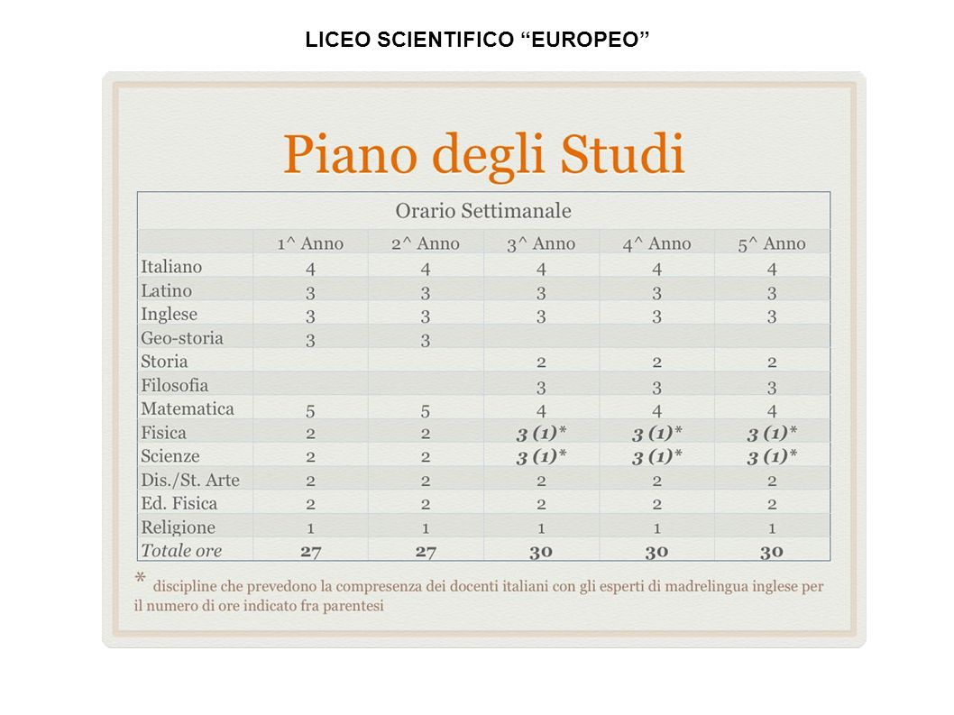 LICEO SCIENTIFICO EUROPEO