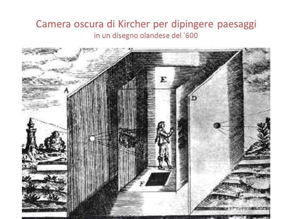 Camera oscura di Kircher per dipingere paesaggi