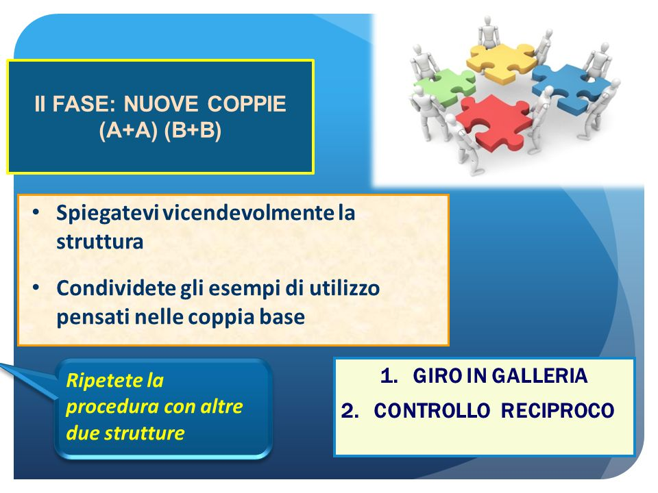 II FASE: NUOVE COPPIE (A+A) (B+B)